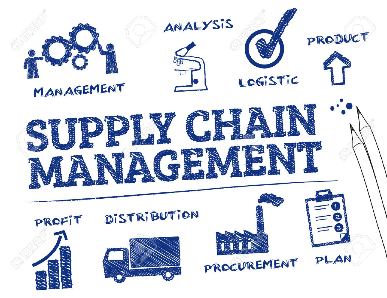 supply chain reduction The quote order lead time (olt quote) is the agreed time between the order entry date and the supplier's committed deliver date of goods as stipulated in a supply chain contract [7] the confirmed order lead time (olt confirmed ) represents the time between the order entry date and the by the supplier confirmed delivery date of goods.